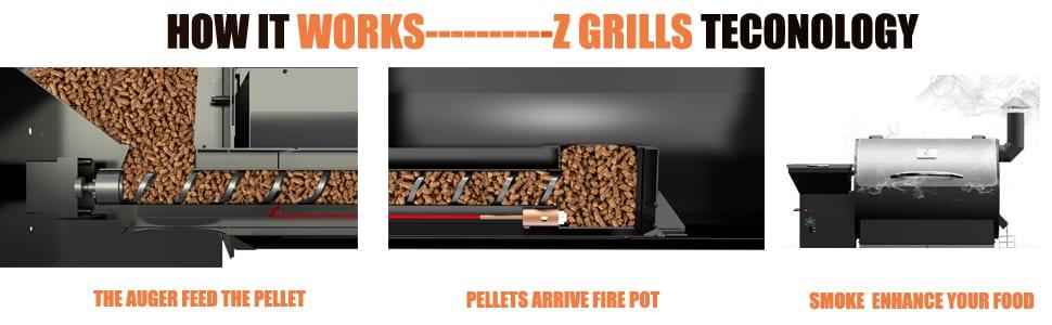 Pellet Grill Insides